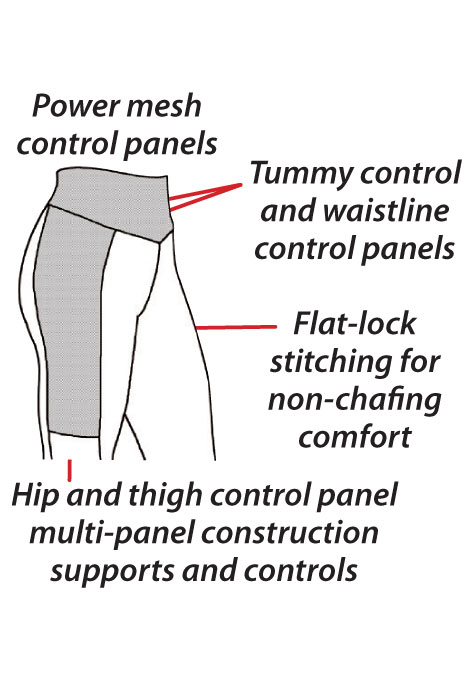 ActivShaper™ Slimming Crop Capris - View 2