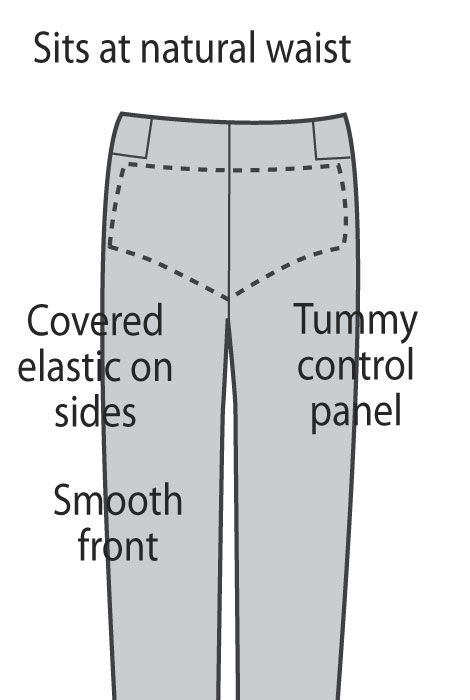 Skinny Pant with Tummy Tamer - View 5